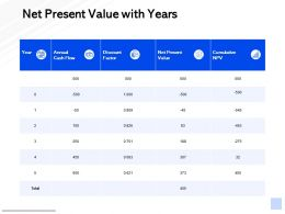 Net Present Value With Years Growth Management Ppt Powerpoint Presentation Slides Background Images