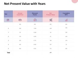 Net Present Value With Years Growth Ppt Powerpoint Presentation File Grid
