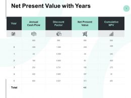 Net Present Value With Years Growth Strategy Poerpoint Slides