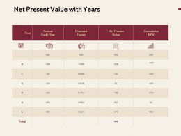 Net Present Value With Years Ppt Powerpoint Presentation Diagram Graph