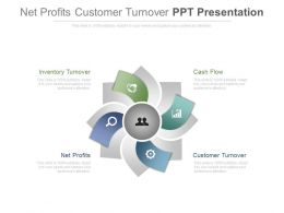 Net Profits Customer Turnover Ppt Presentation