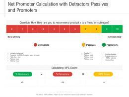 Net Promoter Calculation With Detractors Passives