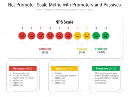 Net Promoter Scale Metric With Promoters And Passives