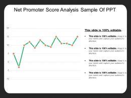 Net Promoter Score Analysis Sample Of Ppt