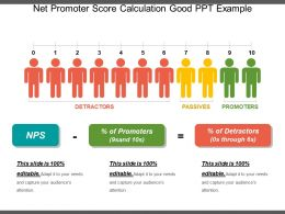 Net Promoter Score Calculation Good Ppt Example