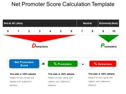 Net Promoter Score Calculation Template Sample Ppt Presentation