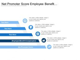 Net Promoter Score Employee Benefit Compensation Organizational Planning Cpb