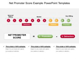 Net Promoter Score Example Powerpoint Templates