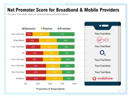Net Promoter Score For Broadband And Mobile Providers M1577 Ppt Powerpoint Presentation Show Designs