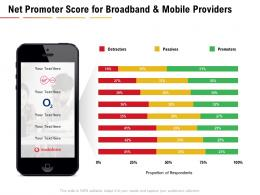 Net Promoter Score For Broadband And Mobile Providers NPS Dashboards Ppt Ideas Format