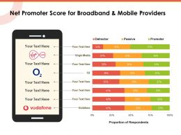 Net Promoter Score For Broadband And Mobile Providers Ppt Inspiration