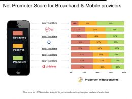 Net Promoter Score For Broadband And Mobile Providers Technology Ppt Powerpoint Slides