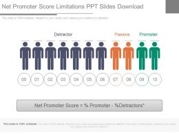 Net Promoter Score Limitations Ppt Slides Download