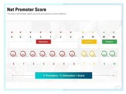 Net Promoter Score M1579 Ppt Powerpoint Presentation Infographics Grid