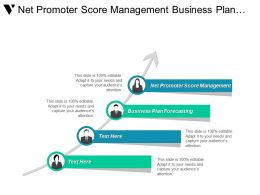 Net Promoter Score Management Business Plan Forecasting Risk Matrix Cpb