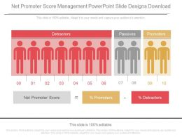 Net Promoter Score Management Powerpoint Slide Designs Download