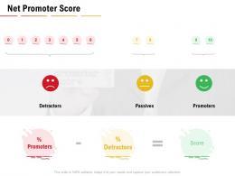 Net Promoter Score NPS Dashboards Ppt Powerpoint Presentation Summary Format