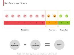 Net Promoter Score Ppt Powerpoint Presentation Inspiration Aids