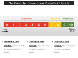 Net Promoter Score Scale Powerpoint Guide