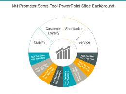 Net Promoter Score Tool Powerpoint Slide Background