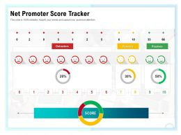 Net Promoter Score Tracker M1578 Ppt Powerpoint Presentation Layouts Introduction