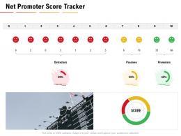 Net Promoter Score Tracker NPS Dashboards Ppt Powerpoint Presentation File Guide