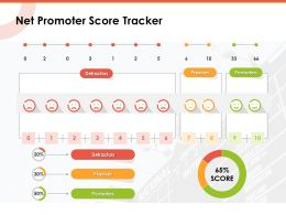 Net Promoter Score Tracker Passives Ppt Portfolio Backgrounds