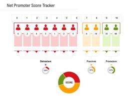 Net Promoter Score Tracker Ppt Powerpoint Presentation Inspiration Ideas
