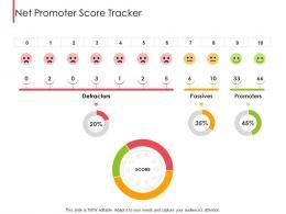 Net Promoter Score Tracker Ppt Powerpoint Presentation Portfolio Guidelines