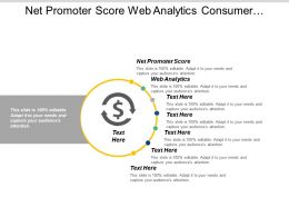 Net Promoter Score Web Analytics Consumer Incentive Promotion