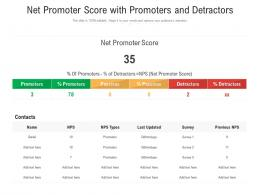Net Promoter Score With Promoters And Detractors