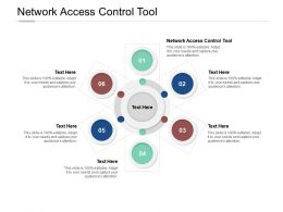Network Access Control Tool Ppt Powerpoint Presentation File Grid Cpb