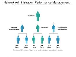 Network Administration Performance Management Affiliate Marketing Organizing Corporate Events Cpb