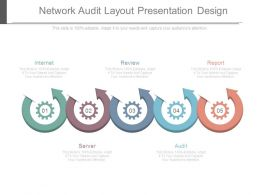 Network Audit Layout Presentation Design