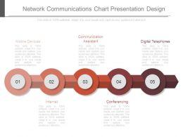 Network Communications Chart Presentation Design