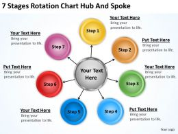 Network Diagram For Small Business 7 Stages Rotation Chart Hub And Spoke Powerpoint Templates