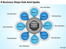 Network Diagram For Small Business 8 Steps Hub And Spoke Powerpoint Templates