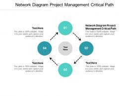 Network Diagram Project Management Critical Path Ppt Powerpoint Presentation Portfolio Cpb