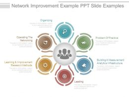Network Improvement Example Ppt Slide Examples