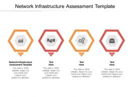 Network Infrastructure Assessment Template Ppt Powerpoint Presentation Pictures Graphics Cpb