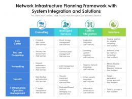 Network Infrastructure Planning Framework With System Integration And Solutions