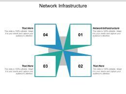 Network Infrastructure Ppt Powerpoint Presentation Portfolio Background Cpb