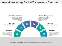 Network Leadership Radical Transparency Customer Informed Available Customer