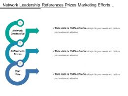 Network Leadership References Prizes Marketing Efforts Incentive Purchase