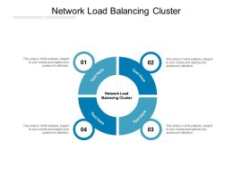 Network Load Balancing Cluster Ppt Powerpoint Presentation Ideas Deck Cpb