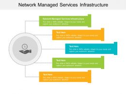 Network Managed Services Infrastructure Ppt Powerpoint Presentation Outline Visuals Cpb