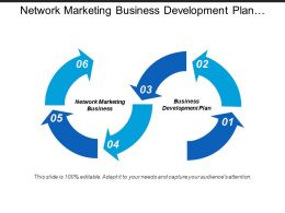 Network Marketing Business Business Development Plan Value Proposition Cpb
