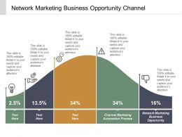Network Marketing Business Opportunity Channel Marketing Automation Process Cpb