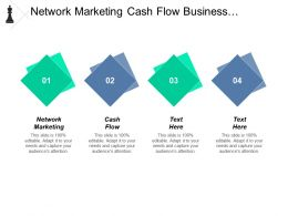 Network Marketing Cash Flow Business Management Organizational Development Cpb