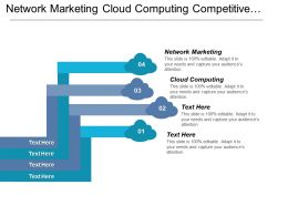 Network Marketing Cloud Computing Competitive Advantage Investment Portfolio Cpb
